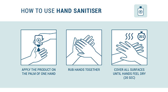 how to use a hand sanitiser